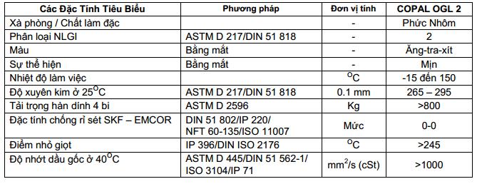 Công Ty TNHH SX - TM - DV - XNK Thiên Long